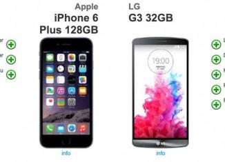 (c) smart-vergleich