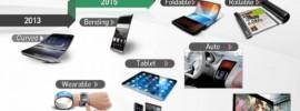 LG: Hersteller plant Massenproduktion von faltbaren Bildschirmen
