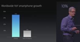 Nicht nur bei Apple-Fans begehrt – das neue iPhone 6s und iPhone 6s Plus
