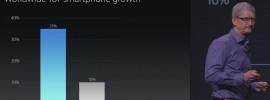 Android zu iPhone Wechsel: Apple kündigt verbesserte Switch-App an