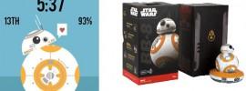 Star Wars-Fieber: Watchface The Droid Awakens & BB-8 Mini-Roboter