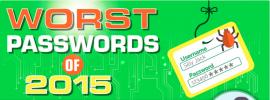 SplashData: Das sind die unsichersten Passwörter 2015