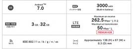 Samsung: Das Galaxy Feel kommt für den japanischen Markt